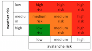 Risk Based Approach2